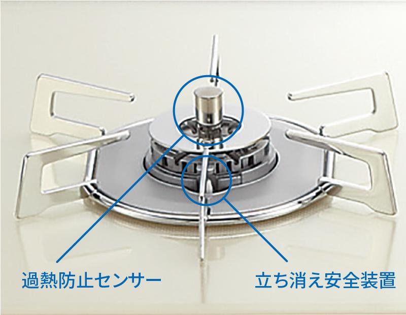 加熱防止センサー/立ち消え安全装置